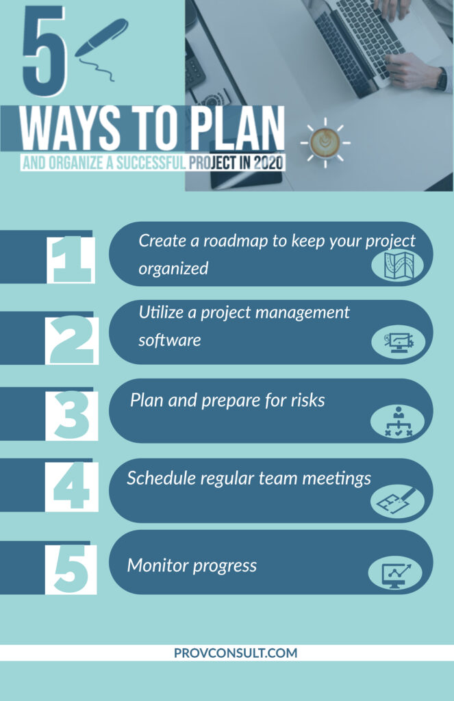 A graphic of the 5 ways to plan and organize a successful project in 2020